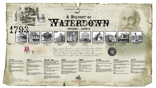 History of Waterdown poster design