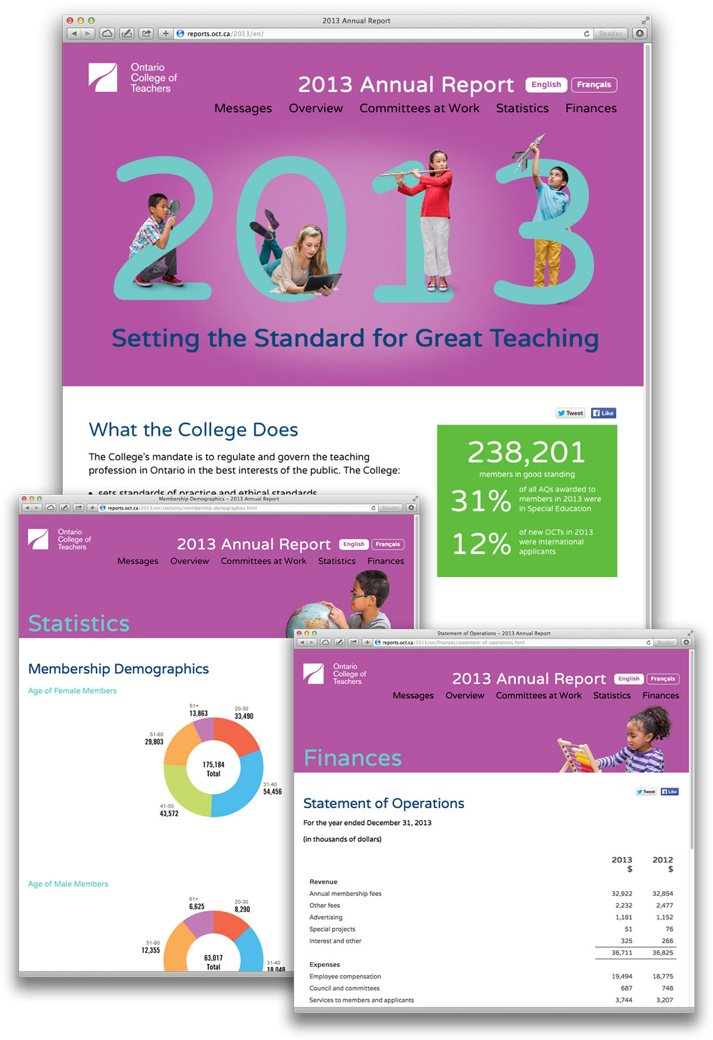 Annual Report for the Ontario College of Teachers
