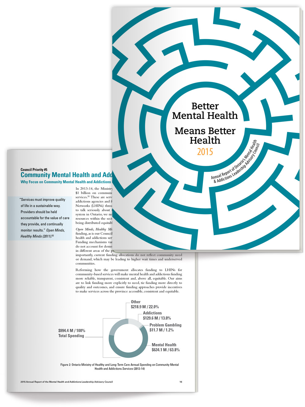 Report design for Mental Health report