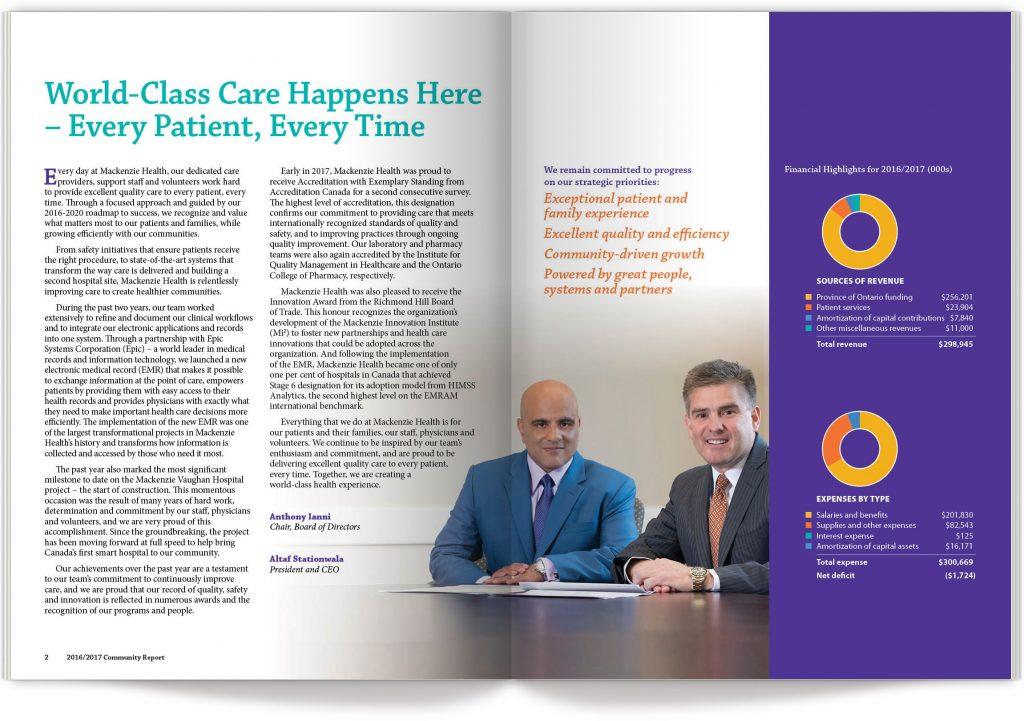 Mackenzie Health report message