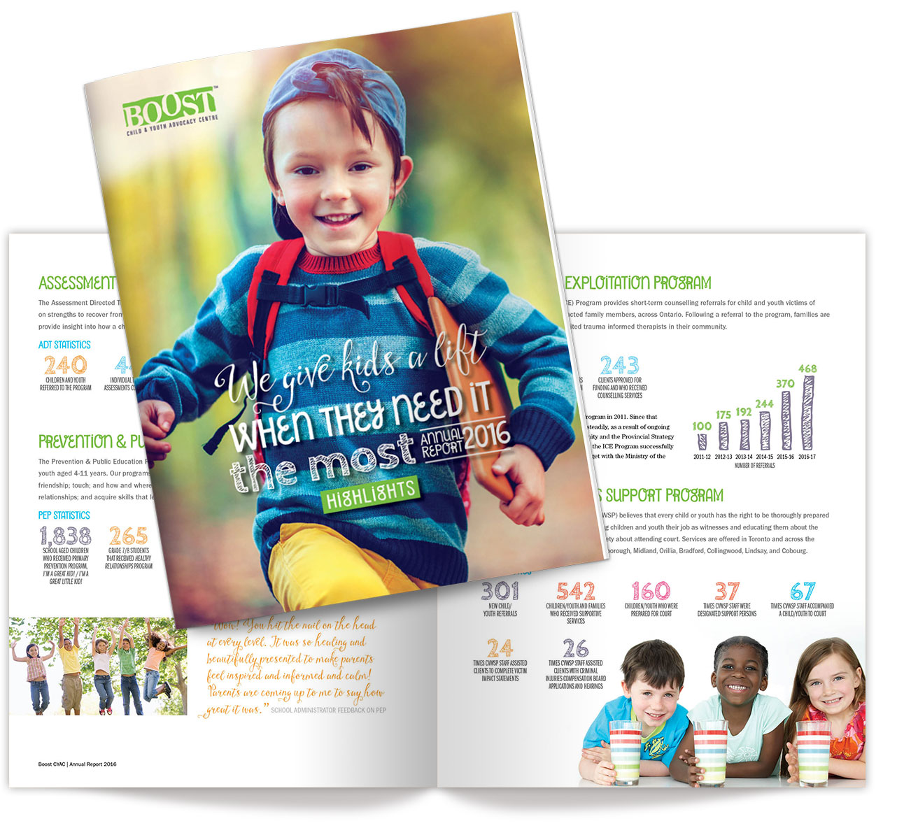 Non-profit community annual report design for Boost 2016