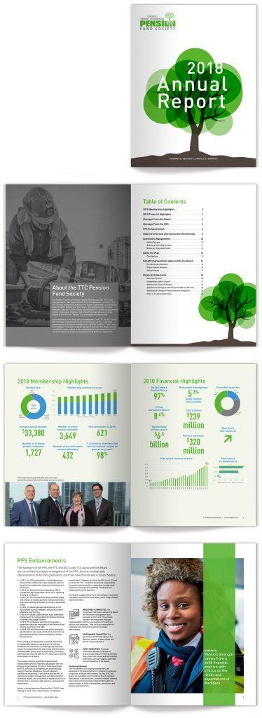 TTC Pension Fund annual report 2018
