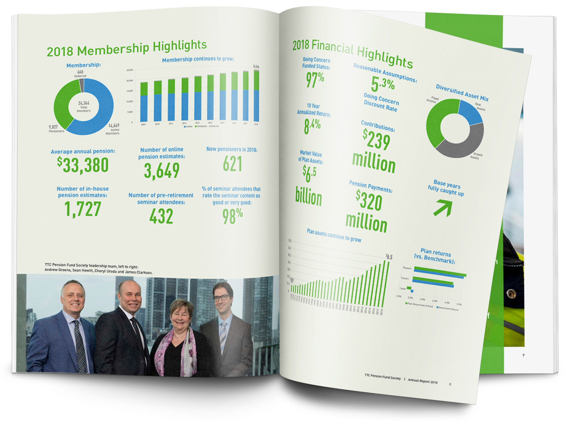 TTC Pension Fund annual report design insides