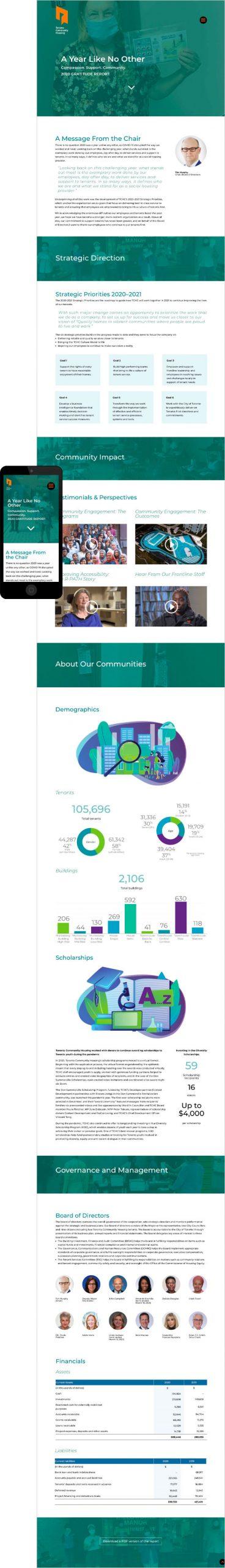 Online Annual Report Design